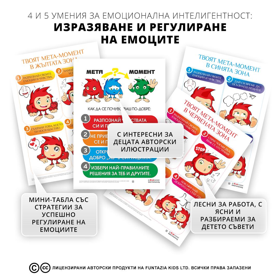 Изразяване и регулиране на емоциите на детето по методиката RULER за емоционална интелигентност