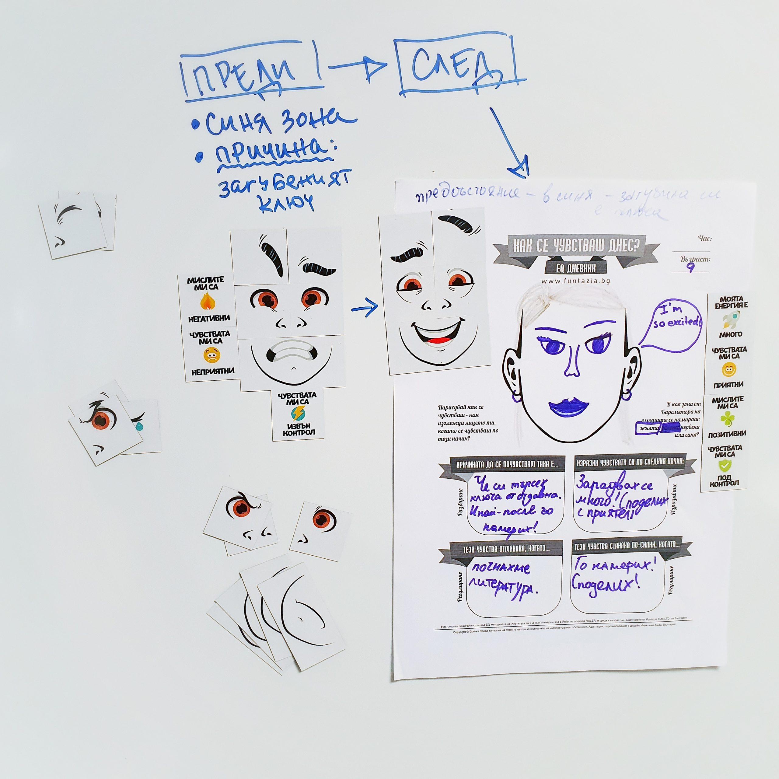 методика за емоционална интелигентност в детското развитие