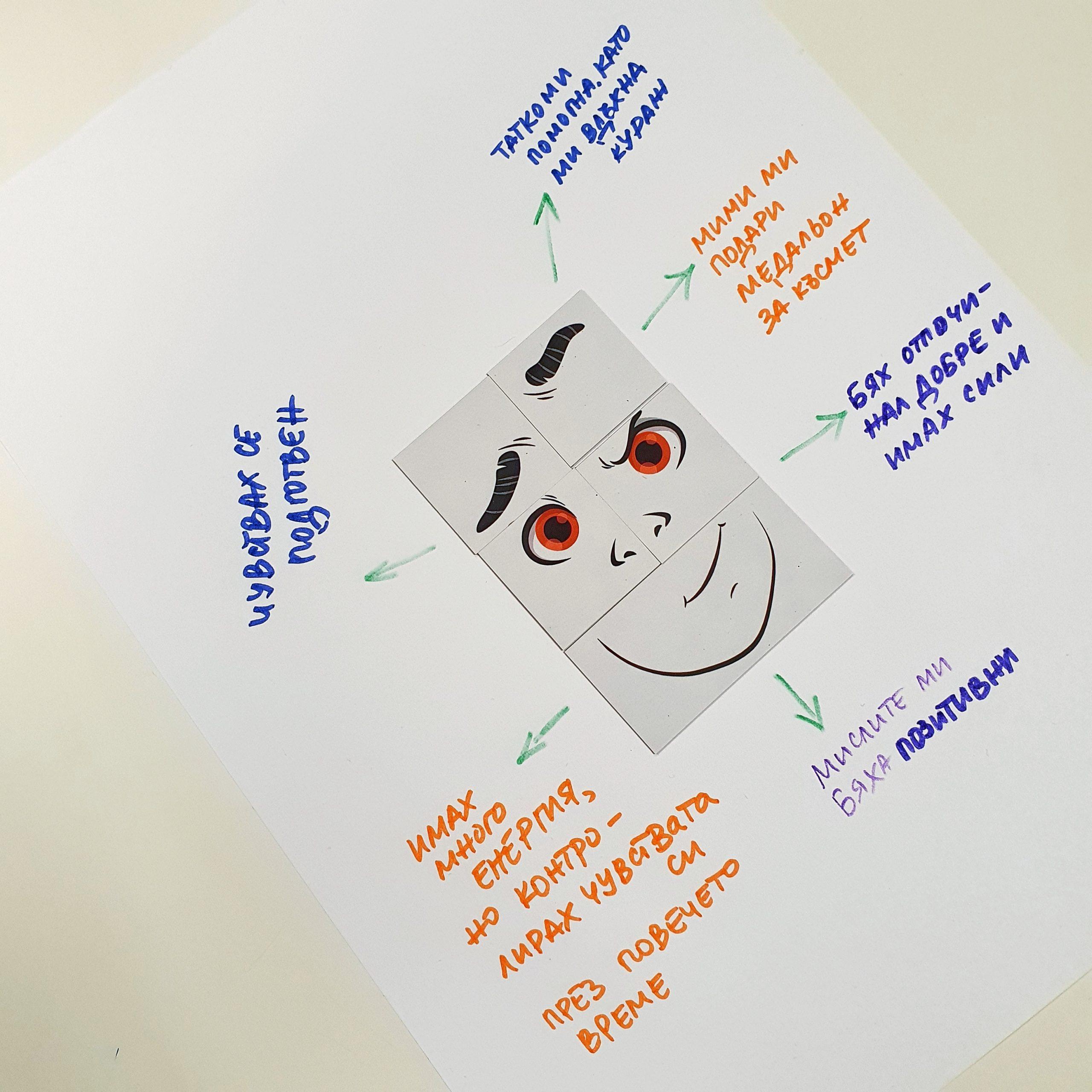 развитие на емоционална интелигентност